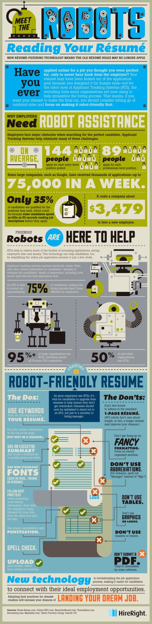 robots-reading-resume-ats-recruiting-infographic